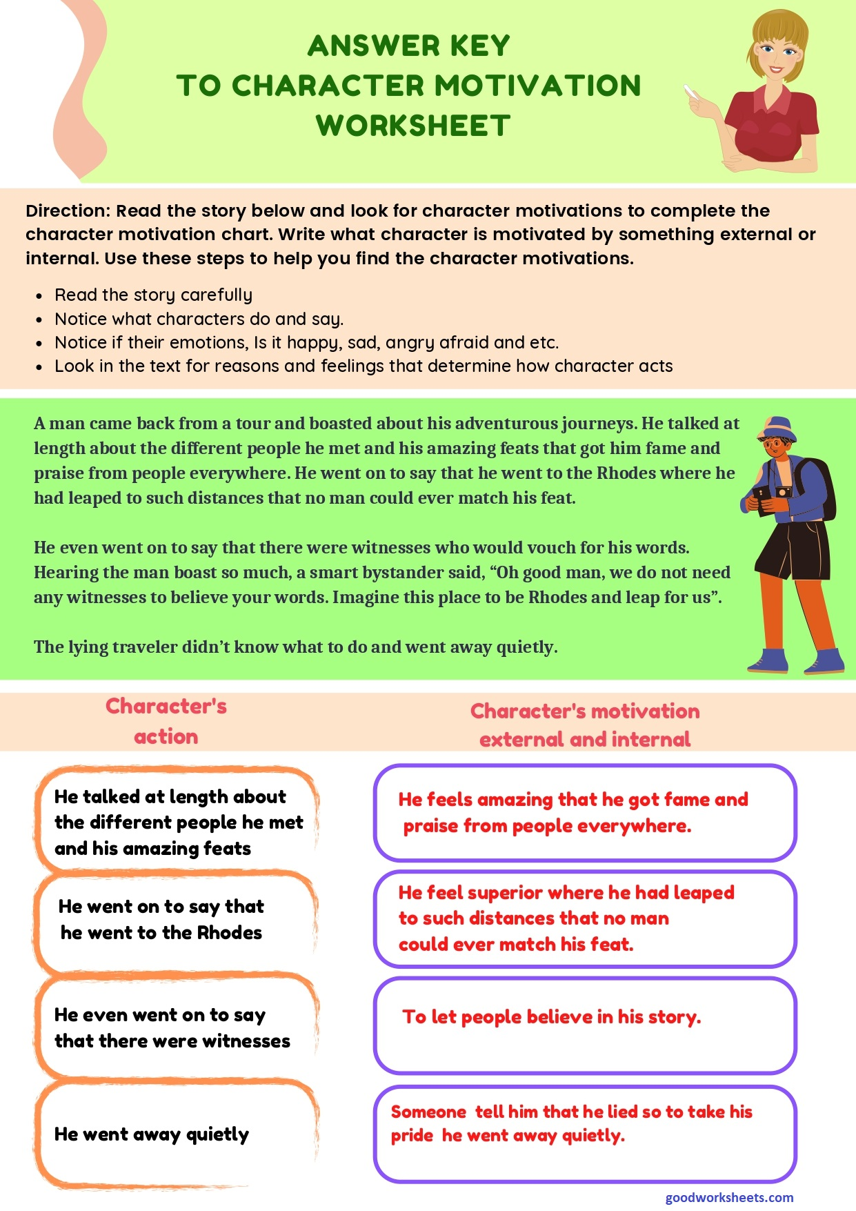 Character Motivation Worksheets Answer Key