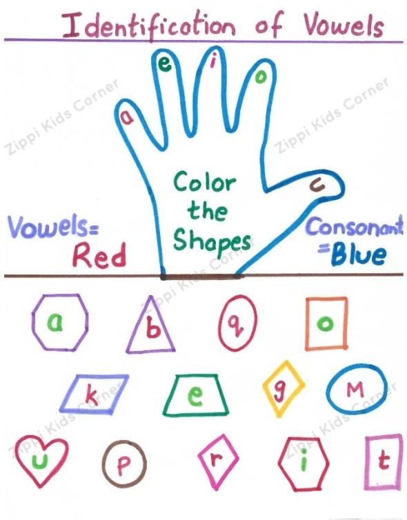Vowels Worksheets For Kindergarten