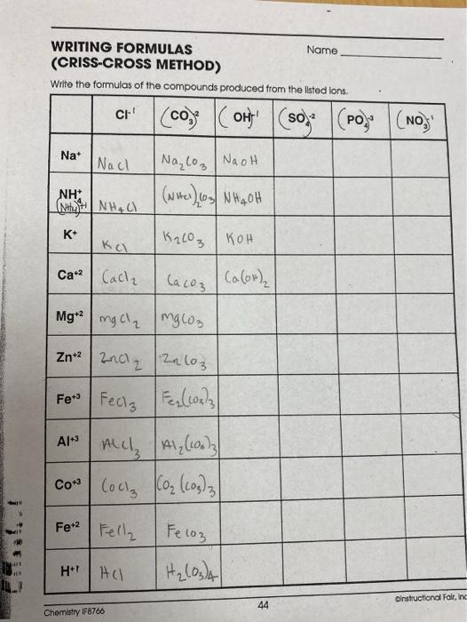 Criss Cross Method Chemistry Worksheets